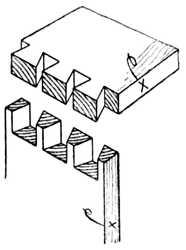 Fig. 310.—Through     Dovetailing.