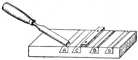 Fig. 315.—Paring away Channel for Dovetail Grooving.