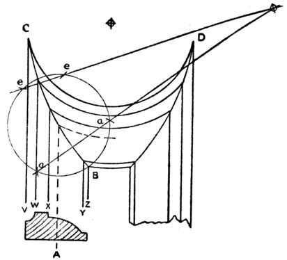 Fig. 332.—Method of Setting out for a Curved Mitre.