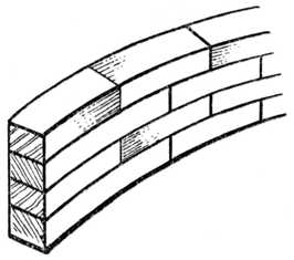 Fig. 341.—Part of Laminated Table Frame.
