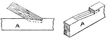 Fig. 356.—Rafter and Tie Beam Joint.