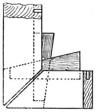 Fig. 360.
