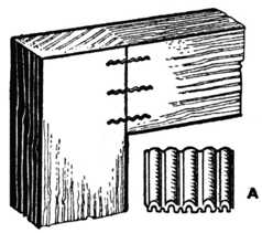 Fig. 363.—Jointing a Frame.