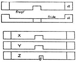 Fig. 374.—The Central Bars.