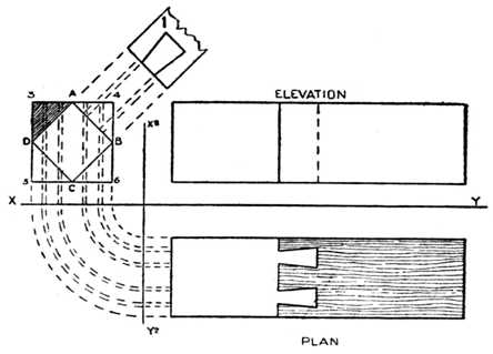 Fig. 381.—Elevation, Plan and End View, showing how the Puzzle Joint may be correctly Set Out.