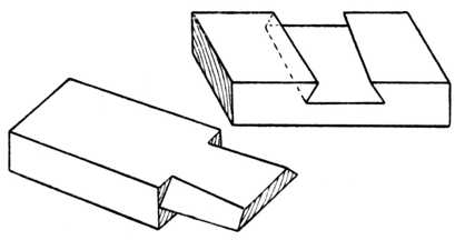 Fig. 387.—A Simple Variation of the Dovetail Puzzle.