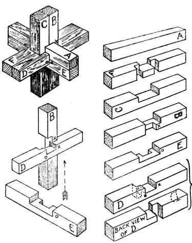 Fig. 388.—Six-piece Joint Puzzle.