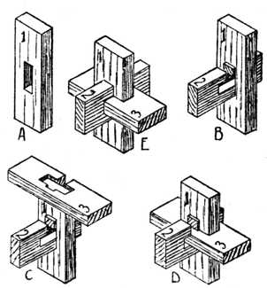 Fig. 389.—Mortising Puzzle, showing how the Parts Fit.