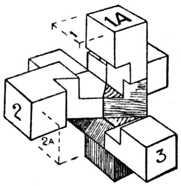 Fig. 393.—Method of     Putting Together.