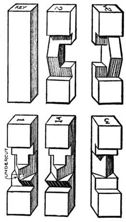 Fig. 394.—The Six Pieces, each 4 ins. by 1 in. square.