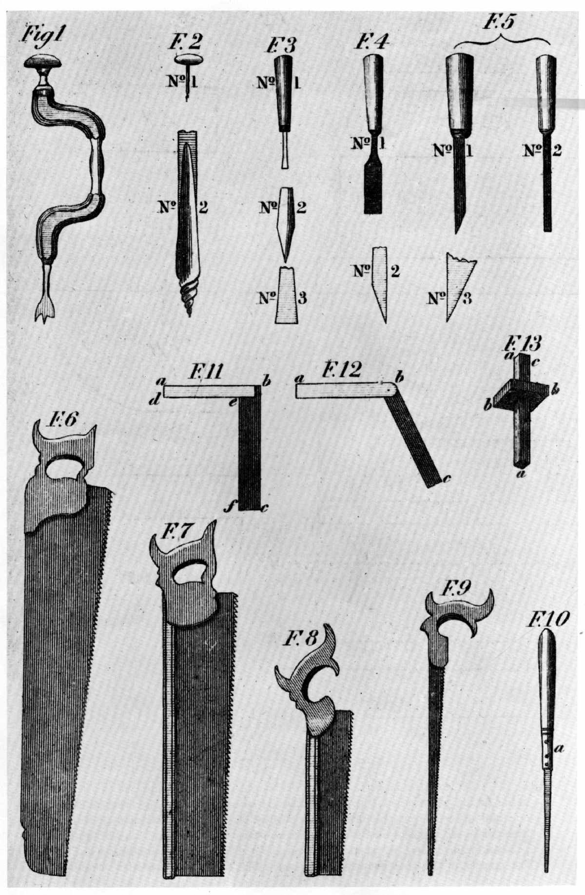... Timber Frame Tools » Specialization of Woodworking Tools 1600-1900