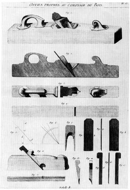 Figure 32.