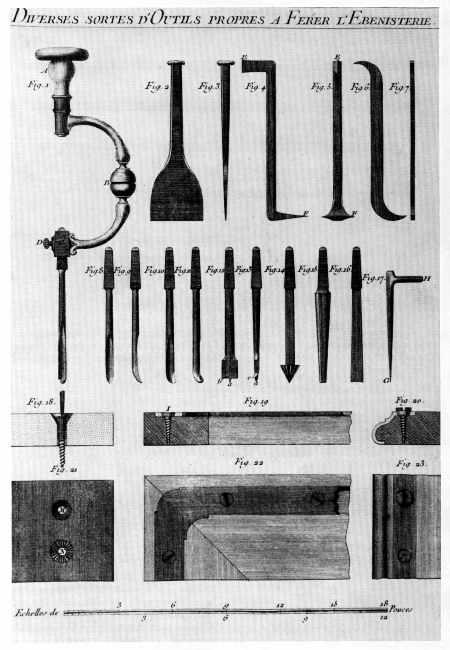 Figure 40.