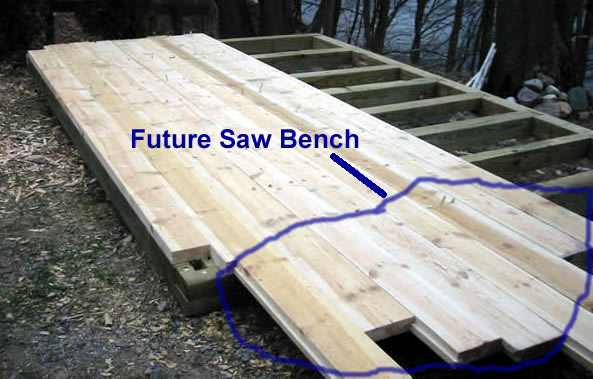 Future Saw Bench Lumber