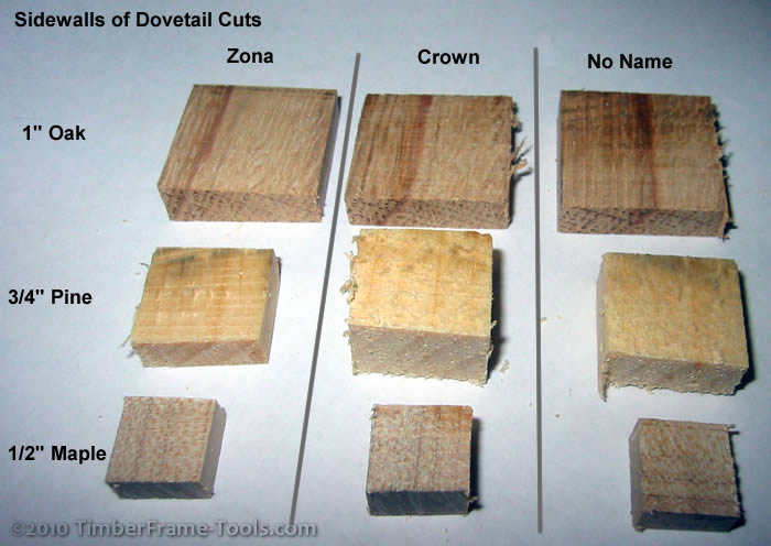dovetail sidewall comparisons