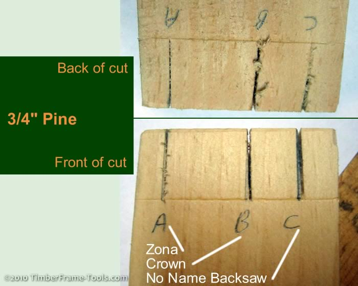 Dovetail cuts in pine